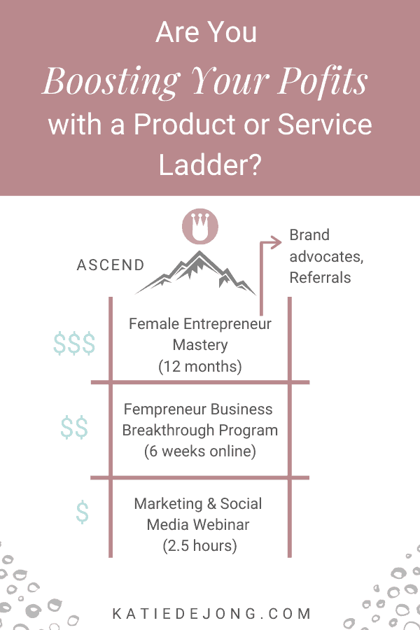A product or service ladder is a range of products or services you offer that rise in price and value. A higher price gives clients more features and benefits. Discover how you can set up your own service ladder so you can leverage the high profitability of repeat customers and boost your profits! #serviceladder #digitalmarketing #customervaluejourney #marketing #fempire #smallbusiness #businesscoach #businesscoachforwomen #entrepreneur #womensupportingwomen